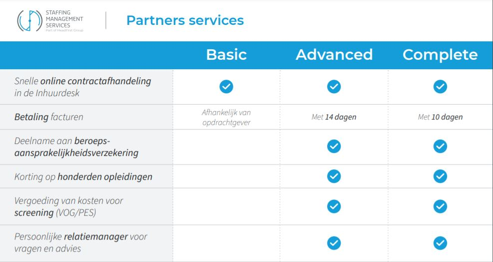 Partners services